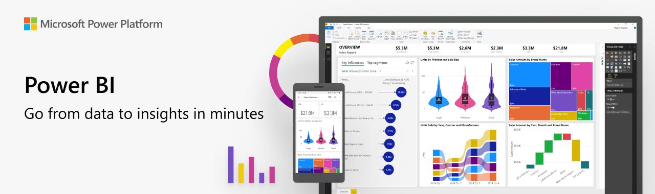 Power BI kurs i samarbeid med Microsoft